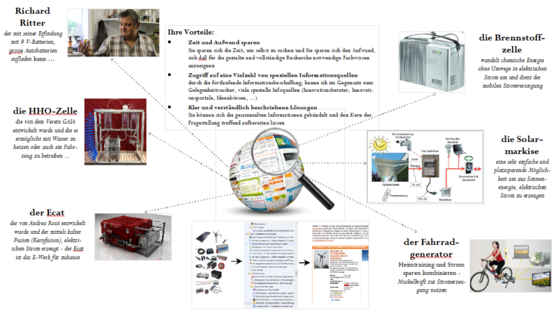 internetscout-innovative-energiegeraete